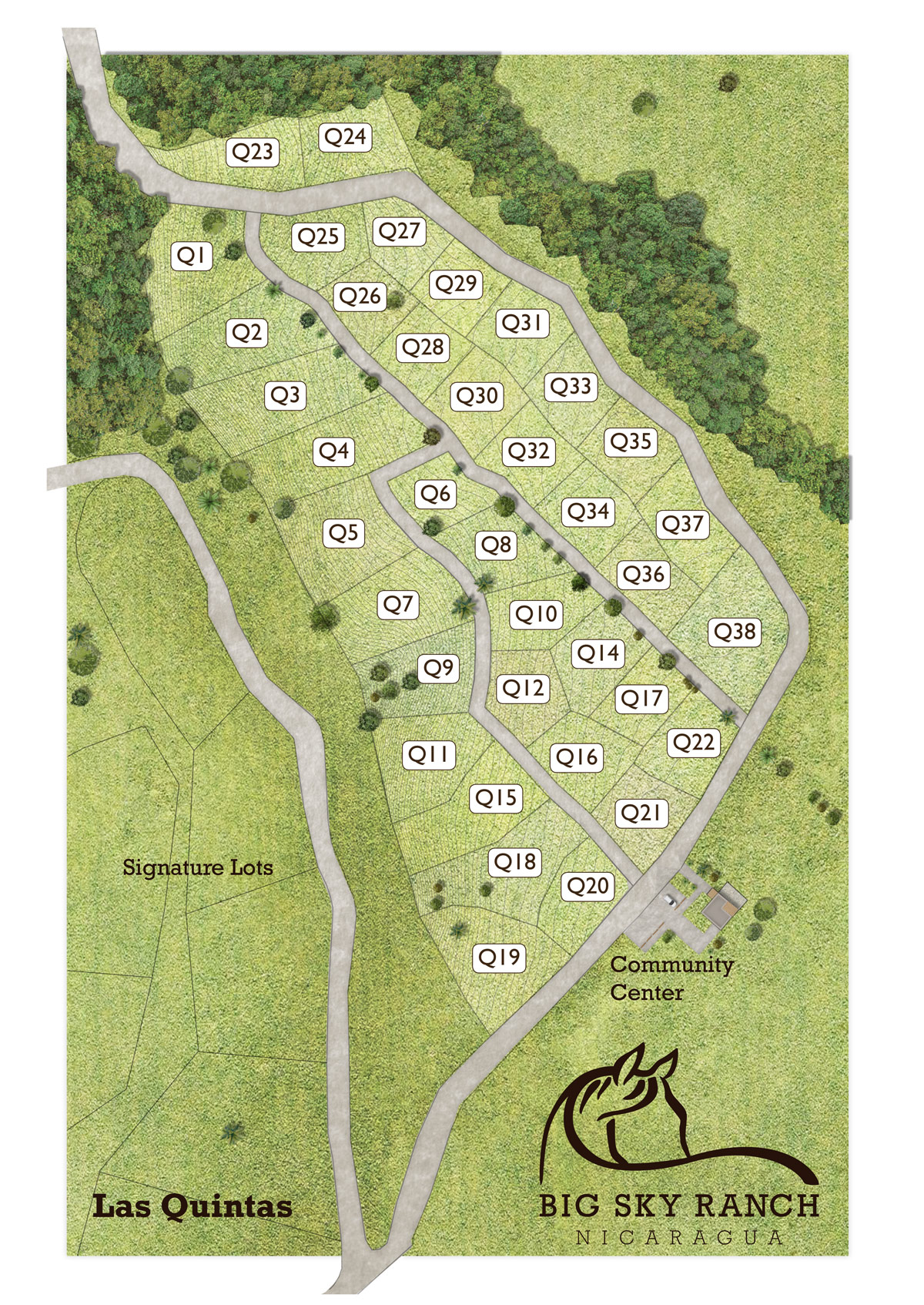 home land packages San Juan del Sur Real Estate Nicaragua